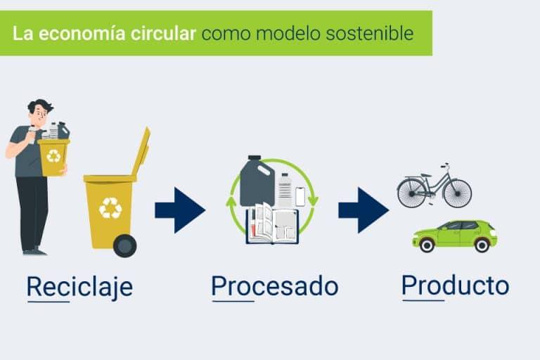 Lee más sobre el artículo Productos extraños hechos con materiales reciclados